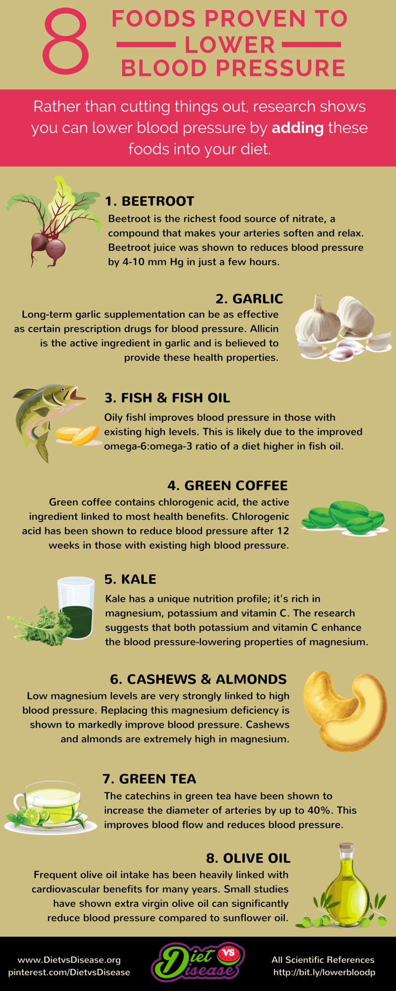 foods to lower blood pressure infographic