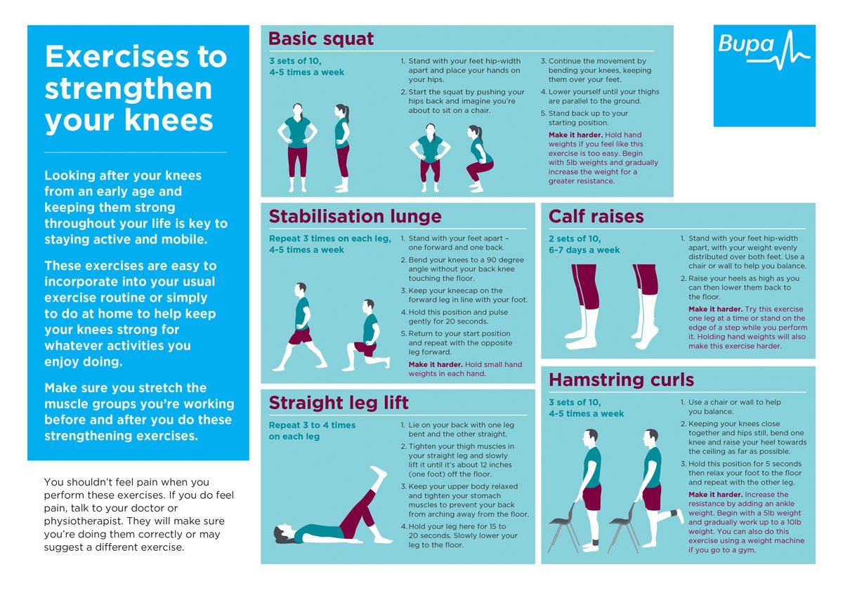 Exercises-to-strengthen-your-knees