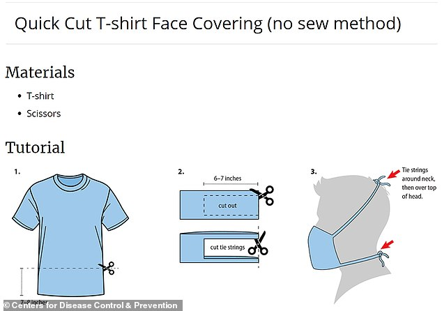 The CDC has a how-to guide on its website for how people can quickly and easily make face masks out of t-shirts and bandanas