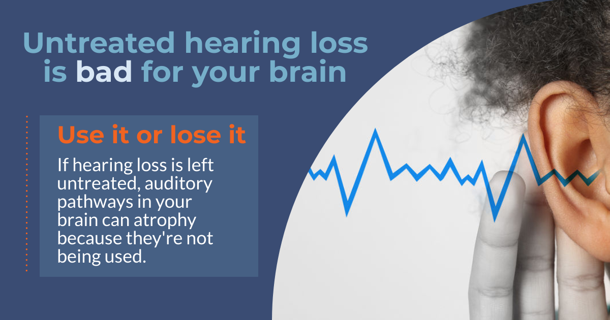 Untreated hearing loss is bad for your brain